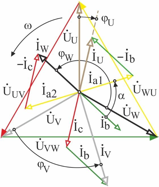 Рис 3 ВД токов четырехзонного индуктора в треугольнике (18-12)